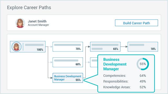 career-path-simplified